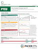 Pacer Trendpilot European Index ETF Factsheet